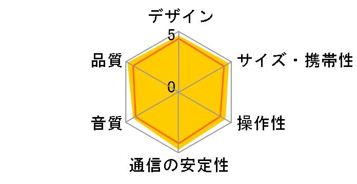 CLIP+ [オレンジ]のユーザーレビュー