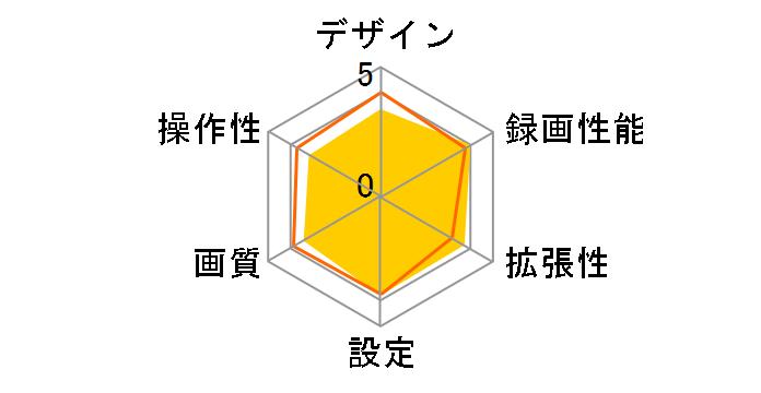 TYTTO TRC-01(BL) [ブルー]のユーザーレビュー