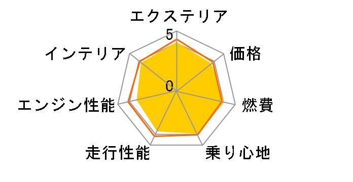 トヨタ シエンタ 2015年モデル