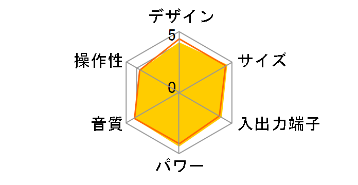 M-CR611のユーザーレビュー