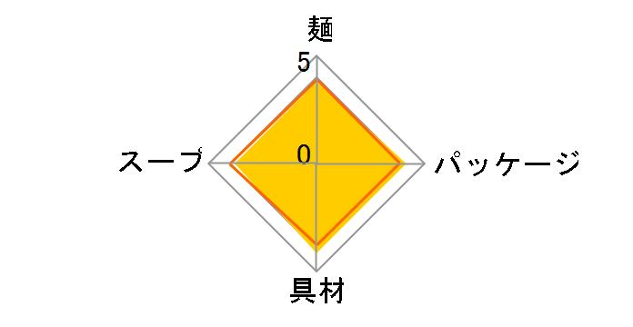 カップヌードル キング 120g ×12食