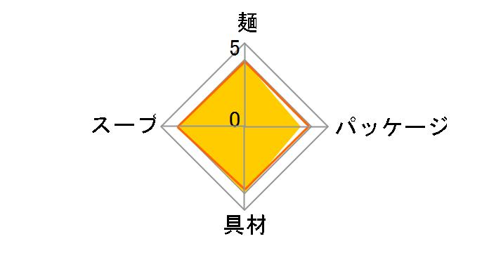 ホットヌードル NEO 醤油 69g ×12食