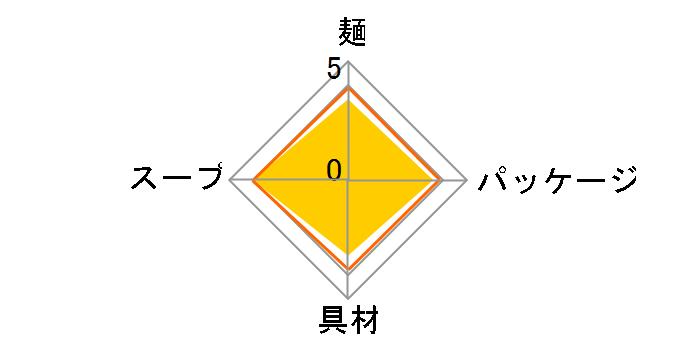 ミニ和歌山ラーメン 37g ×12食のユーザーレビュー