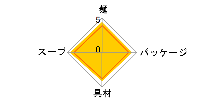 金ちゃん ヌードル 85g ×12食