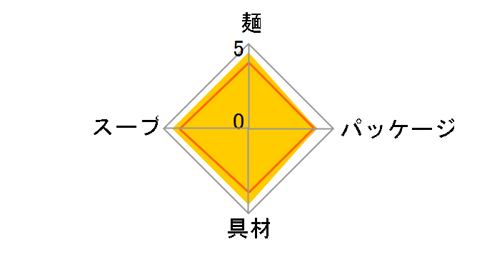 横浜もやしそば 95g ×12食
