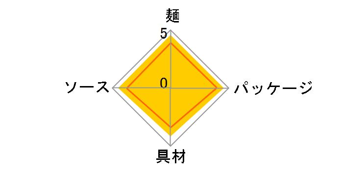 焼そばU.F.O. 128g ×12食のユーザーレビュー