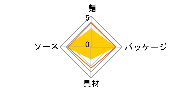 北海道限定 やきそば弁当 135g ×12食のユーザーレビュー