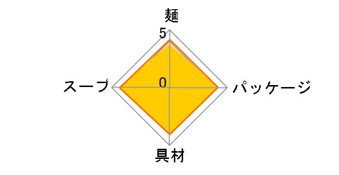 どん兵衛 天ぷらそば 100g ×12食 [西日本向け]のユーザーレビュー