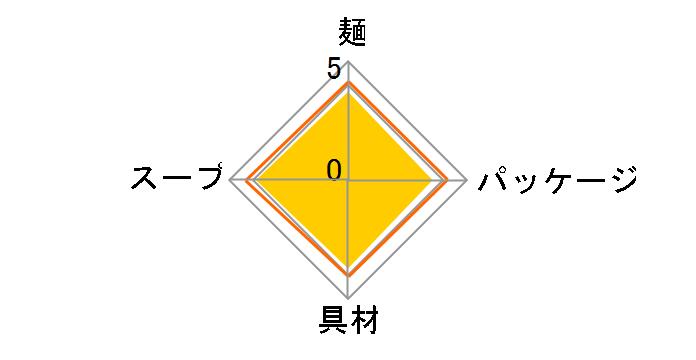 どん兵衛 天ぷらそば ミニ 46g ×12食
