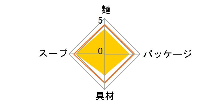どん兵衛 天ぷらそば ミニ 46g ×12食 [西日本向け]のユーザーレビュー