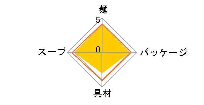 どん兵衛 天ぷらそば リフィル 75g ×8食のユーザーレビュー