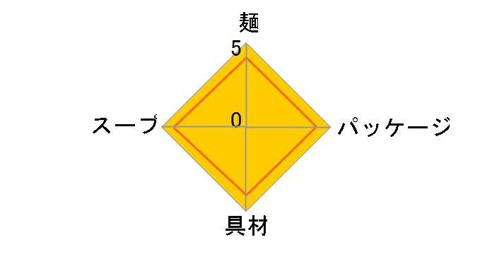 どん兵衛 天ぷらそば 液体つゆ仕上げ 118g ×12食のユーザーレビュー