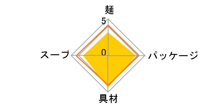 日清御膳 天ぷらそば 86g ×12食のユーザーレビュー
