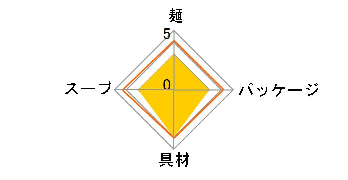 緑のたぬき 天そば 101g ×12食 [西日本向け]のユーザーレビュー