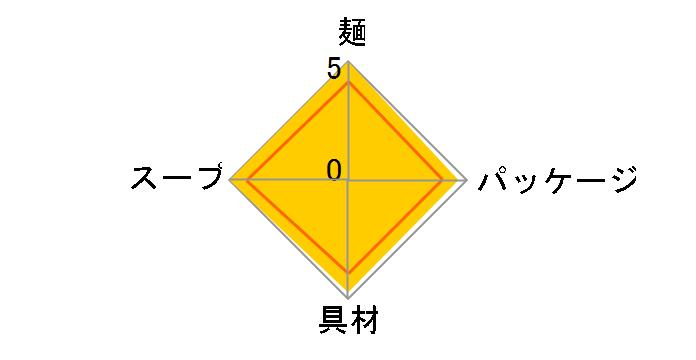 どん兵衛 きつねうどん 95g ×12食 [西日本向け]のユーザーレビュー