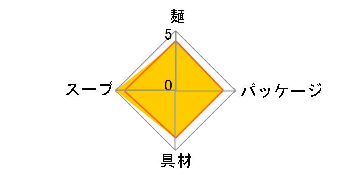 どん兵衛 特盛きつねうどん 130g ×12食 [西日本向け]のユーザーレビュー