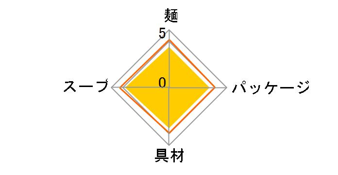 うまいつゆ 天ぷらうどん 68g ×12食のユーザーレビュー