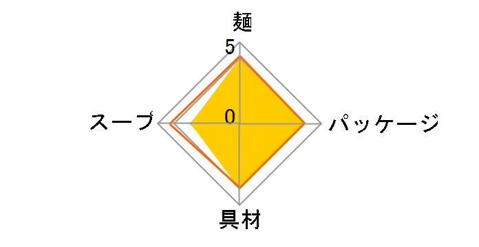 赤いきつね うどん 96g ×12食 [西日本向け]のユーザーレビュー