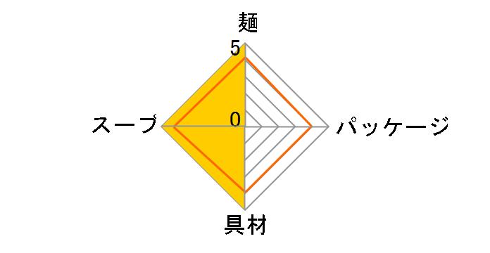 日本うまいもん吉田のうどん 101g ×12食のユーザーレビュー