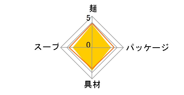 スーパーカップ ミニ 野菜ちゃんぽん 42g ×12食のユーザーレビュー
