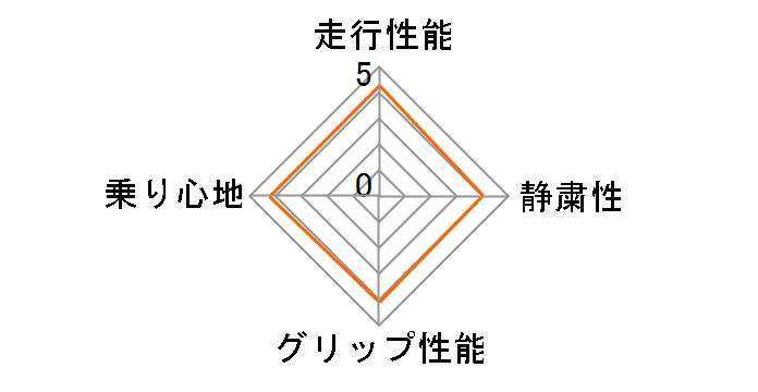 TURANZA T001 205/55R17 91W ☆ ユーザー評価チャート