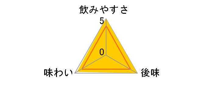 アクエリアス 300ml ×24本