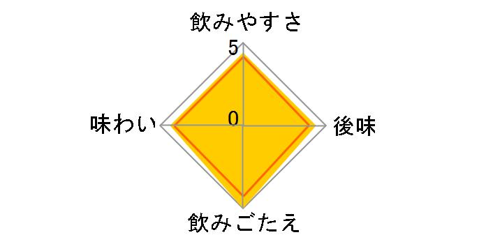 ファンタ オレンジ 500ml ×24缶のユーザーレビュー
