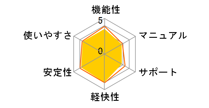 Windows 10 Pro 日本語版のユーザーレビュー