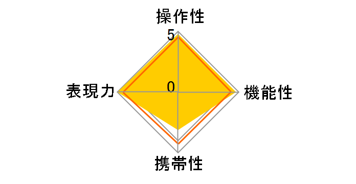 24-35mm F2 DG HSM [ニコン用]のユーザーレビュー