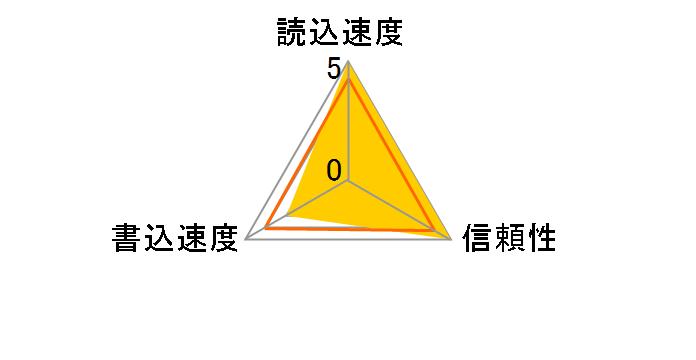 SP128GBSTXBU1V10SP [128GB]のユーザーレビュー
