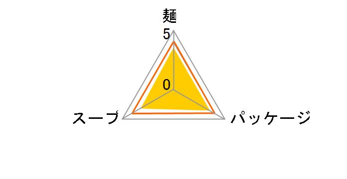サッポロ一番 ソースやきそば 112g ×30食