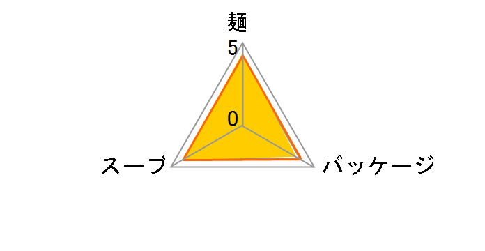 マルタイラーメン 164g ×10食