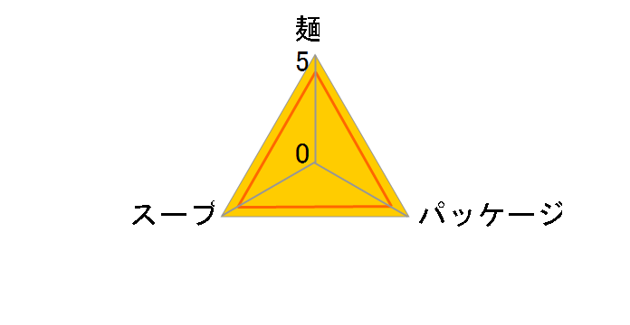 稗田の博多豚骨拉麺 270g ×10食