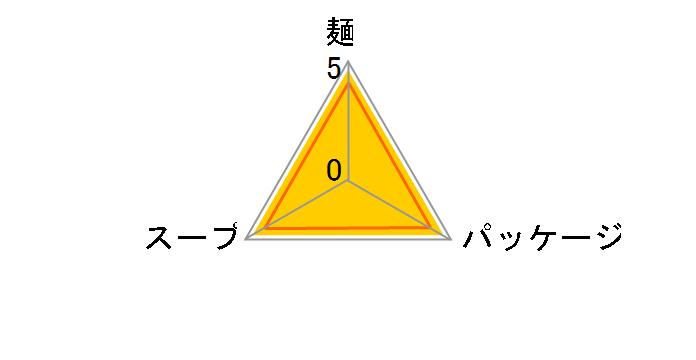 熊本赤辛ラーメン 114g ×20食