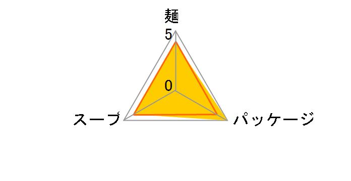 博多おっしょいラーメン 123g ×20食のユーザーレビュー