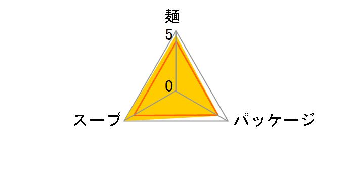 トレーワンタン 旨味しょうゆ味 55g ×20食