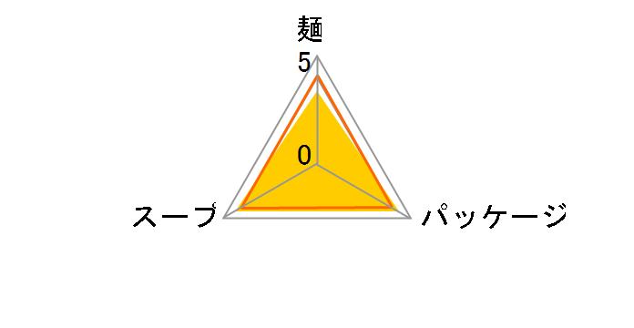 チキンラーメン Mini 60g ×12食