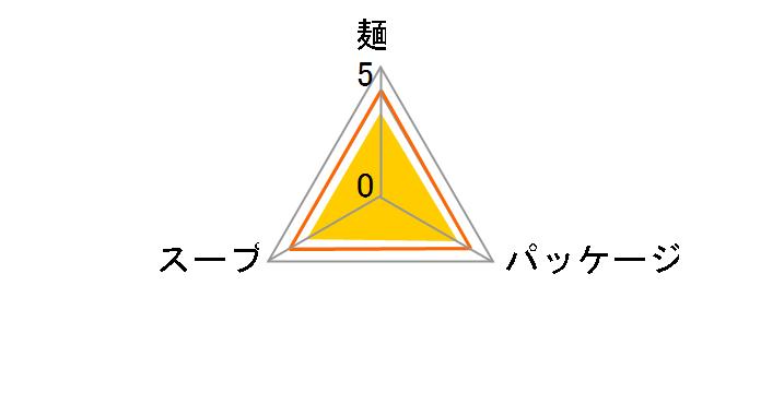 日清のラーメン屋さん 函館しお味 87g ×30食のユーザーレビュー