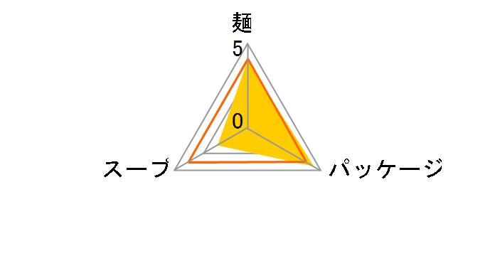 チャルメラ みそラーメン 101g ×30食