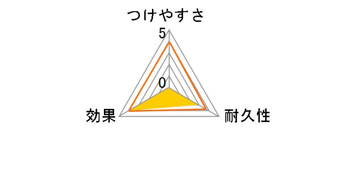 マジックリン ピカッと輝くシート クレンジング成分in 5枚入のユーザーレビュー