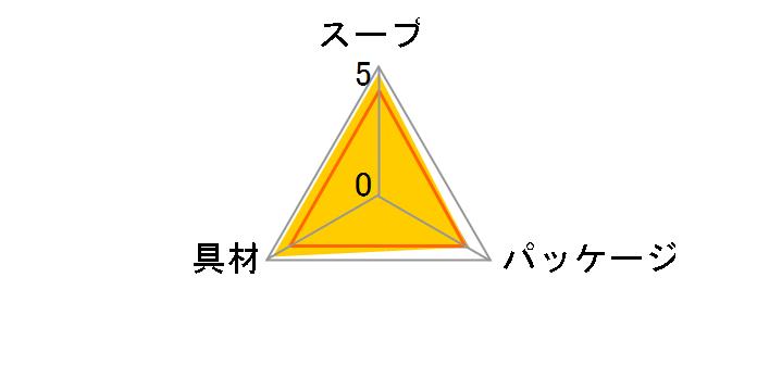 おどろき野菜 ちゃんぽん 24.9g ×6個のユーザーレビュー