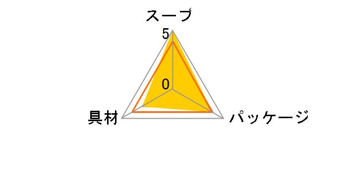 オニオンスープ 5g ×30本のユーザーレビュー