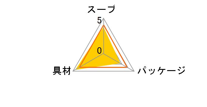「冷え知らず」さんの生姜 たまご春雨カップスープ 1食 ×6個のユーザーレビュー