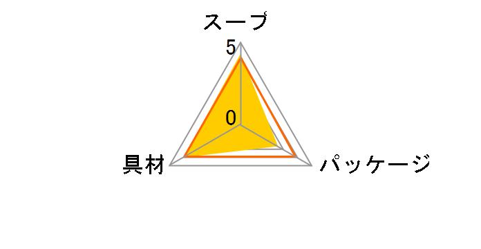 「冷え知らず」さんの生姜 参鶏湯カップ 1食 ×6個のユーザーレビュー