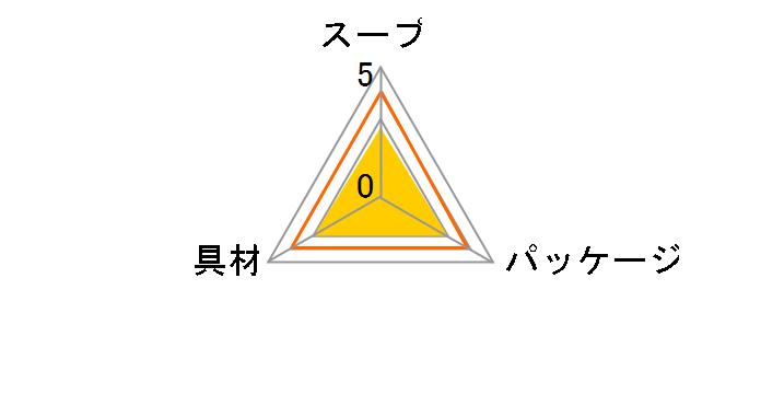 クリームシチュー 21.5g ×4個のユーザーレビュー
