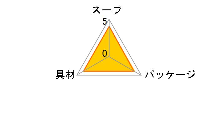 ビーフシチュー 23g ×4個のユーザーレビュー