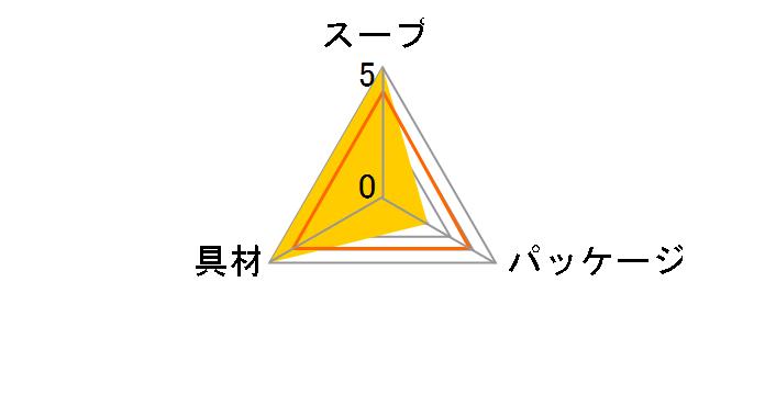沖縄産もずくスープ 5食 ×6袋のユーザーレビュー