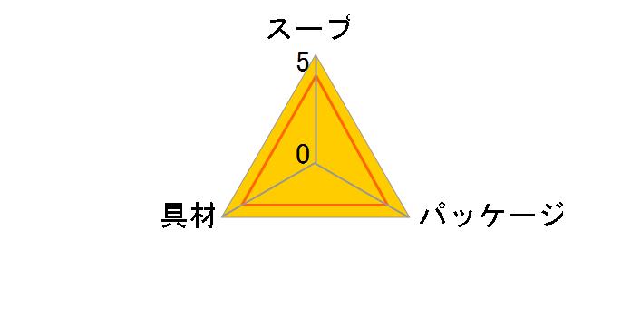 クノール スープ コーンクリーム 65.2g ×5個