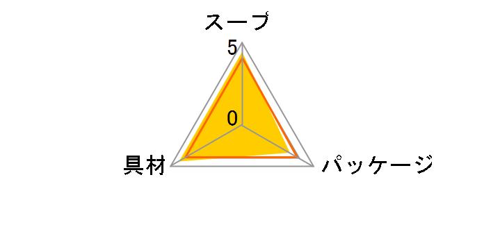 クノール スープDELI サーモンとほうれん草の クリームスープパスタ 40.3g ×6個