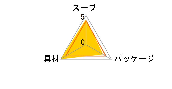 わかめスープ 3食 ×10個のユーザーレビュー